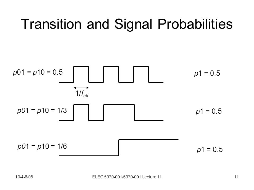 10/4-6/05ELEC 5970-001/6970-001 Lecture 1111 Transition and Signal Probabilities 1/f ck p01 = p10 = 0.5 p1 = 0.5 p01 = p10 = 1/3 p1 = 0.5 p01 = p10 = 1/6