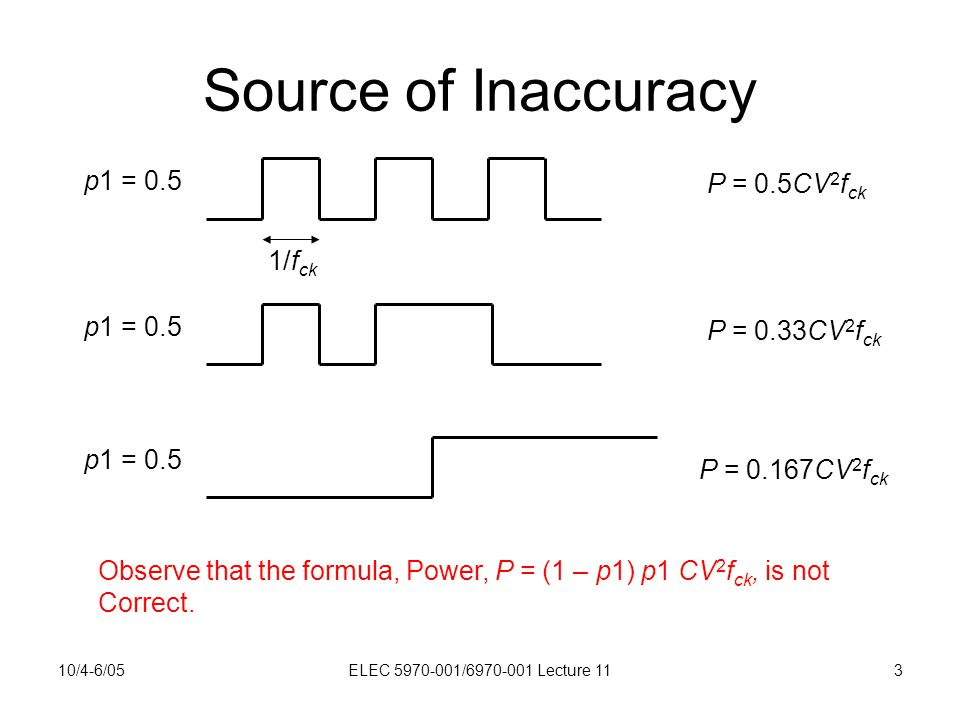 10/4-6/05ELEC 5970-001/6970-001 Lecture 113 Source of Inaccuracy 1/f ck p1 = 0.5 P = 0.5CV 2 f ck p1 = 0.5 P = 0.33CV 2 f ck p1 = 0.5 P = 0.167CV 2 f ck Observe that the formula, Power, P = (1 – p1) p1 CV 2 f ck, is not Correct.