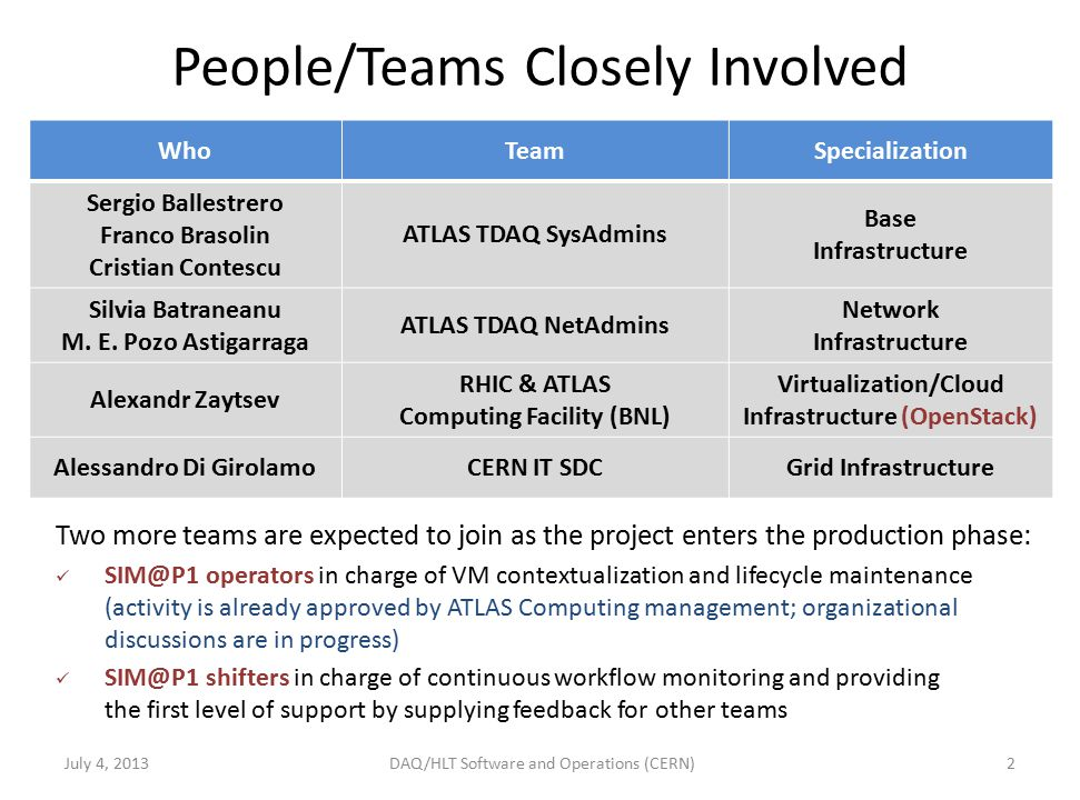 People/Teams Closely Involved 2 Who TeamSpecialization Sergio Ballestrero Franco Brasolin Cristian Contescu ATLAS TDAQ SysAdmins Base Infrastructure Silvia Batraneanu M.