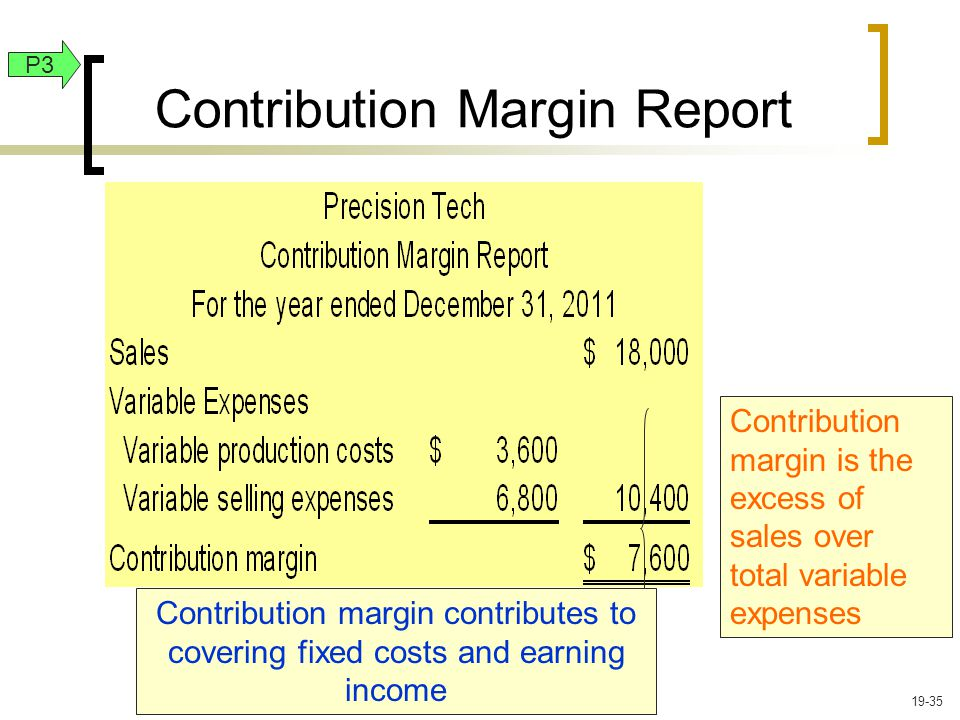 Contribution Margin Report P3 Contribution margin is the excess of sales over total variable expenses Contribution margin contributes to covering fixed costs and earning income 19-35