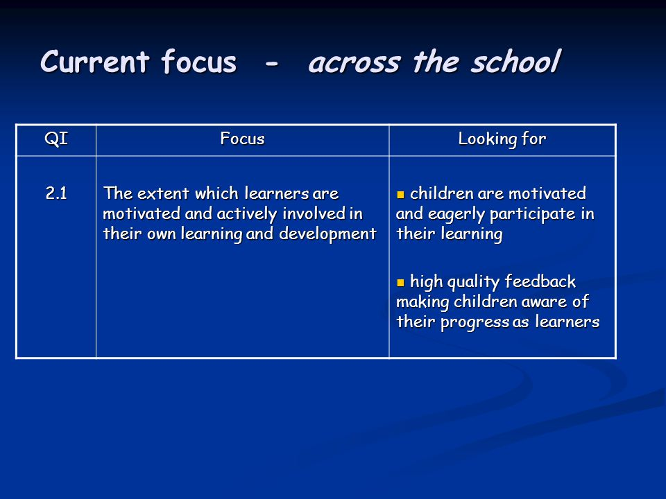 Current focus - across the school QIFocus Looking for 2.1 The extent which learners are motivated and actively involved in their own learning and development children are motivated and eagerly participate in their learning children are motivated and eagerly participate in their learning high quality feedback making children aware of their progress as learners high quality feedback making children aware of their progress as learners
