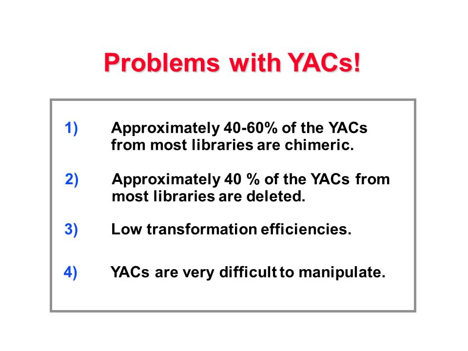 Problems with YACs. 2)Approximately 40 % of the YACs from most libraries are deleted.
