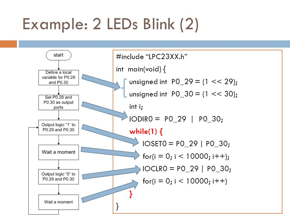 Example: 2 LEDs Blink (2) #include LPC23XX.h int main(void) { unsigned int P0_29 = (1 << 29); unsigned int P0_30 = (1 << 30); int i; IODIR0 = P0_29 | P0_30; while(1) { IOSET0 = P0_29 | P0_30; for(i = 0; i < 10000; i++); IOCLR0 = P0_29 | P0_30; for(i = 0; i < 10000; i++) }