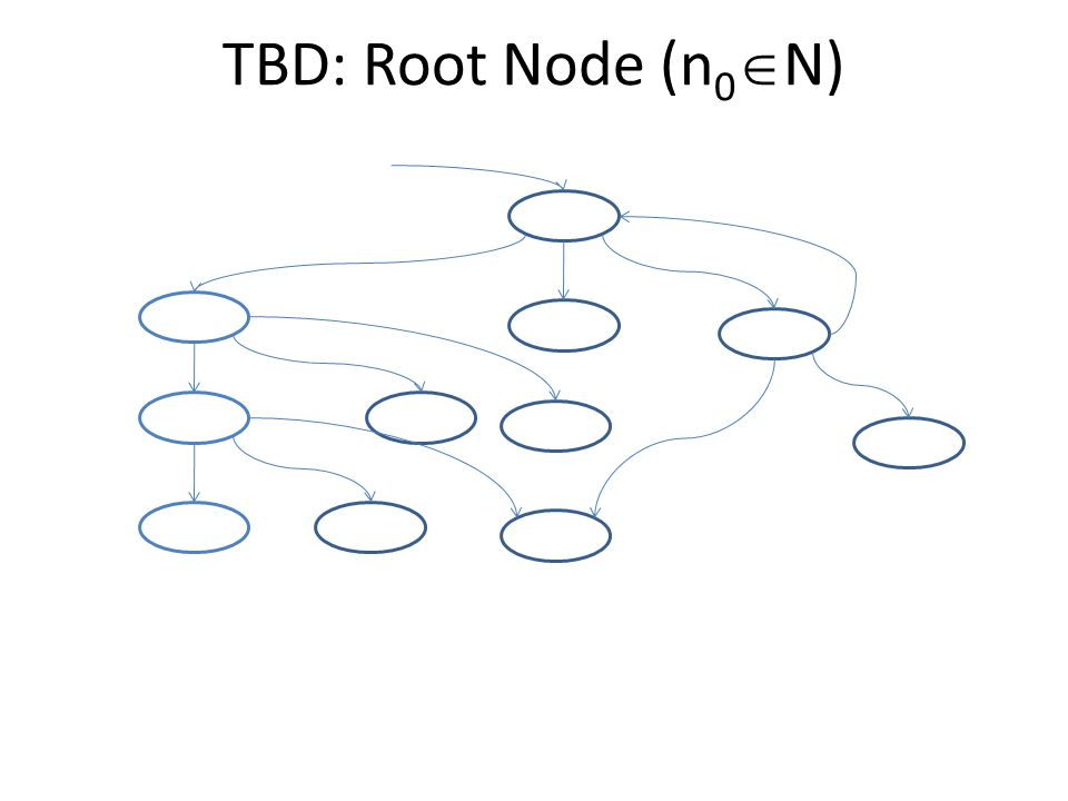 TBD: Root Node (n 0  N)