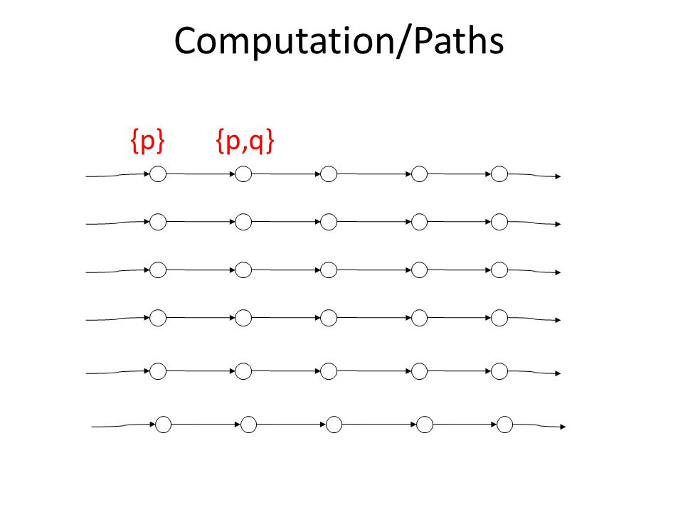 Computation/Paths {p}{p,q}