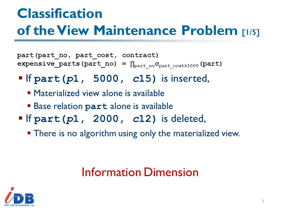 Classification of the View Maintenance Problem [1/5]  If part(p1, 5000, c15) is inserted,  Materialized view alone is available  Base relation part alone is available  If part(p1, 2000, c12) is deleted,  There is no algorithm using only the materialized view.