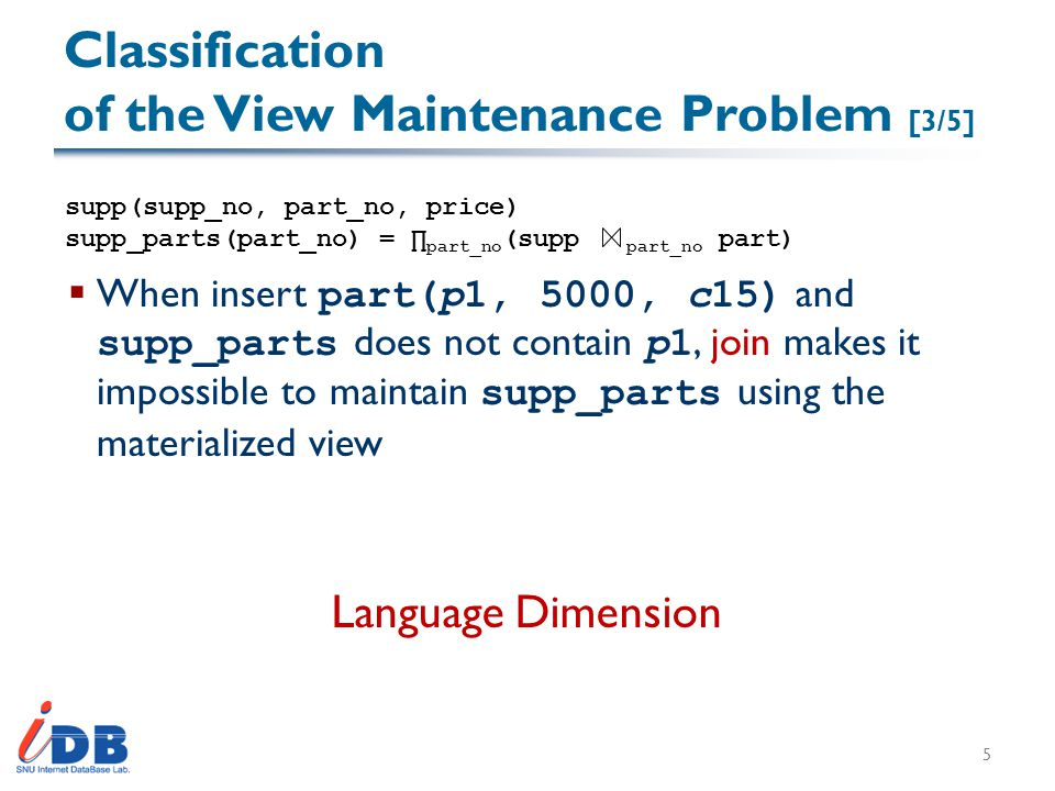 Classification of the View Maintenance Problem [3/5]  When insert part(p1, 5000, c15) and supp_parts does not contain p1, join makes it impossible to maintain supp_parts using the materialized view 5 supp(supp_no, part_no, price) supp_parts(part_no) = ∏ part_no (supp part_no part) Language Dimension