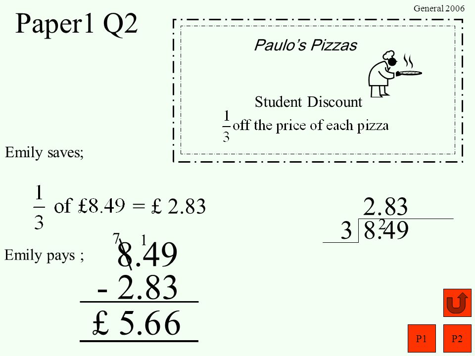 P1P2 General 2006 Paper1 Q2 Paulo's Pizzas Student Discount Emily saves; 8.493 2.83 2 = £ 2.83 Emily pays ; 8.49 - 2.83.66£ 5 7 1