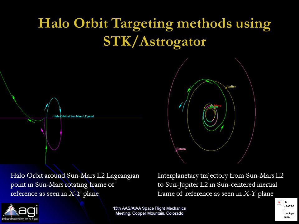 15th AAS/AIAA Space Flight Mechanics Meeting, Copper Mountain, Colorado Halo Orbit Targeting methods using STK/Astrogator Halo Orbit around Sun-Mars L2 Lagrangian point in Sun-Mars rotating frame of reference as seen in X-Y plane Interplanetary trajectory from Sun-Mars L2 to Sun-Jupiter L2 in Sun-centered inertial frame of reference as seen in X-Y plane