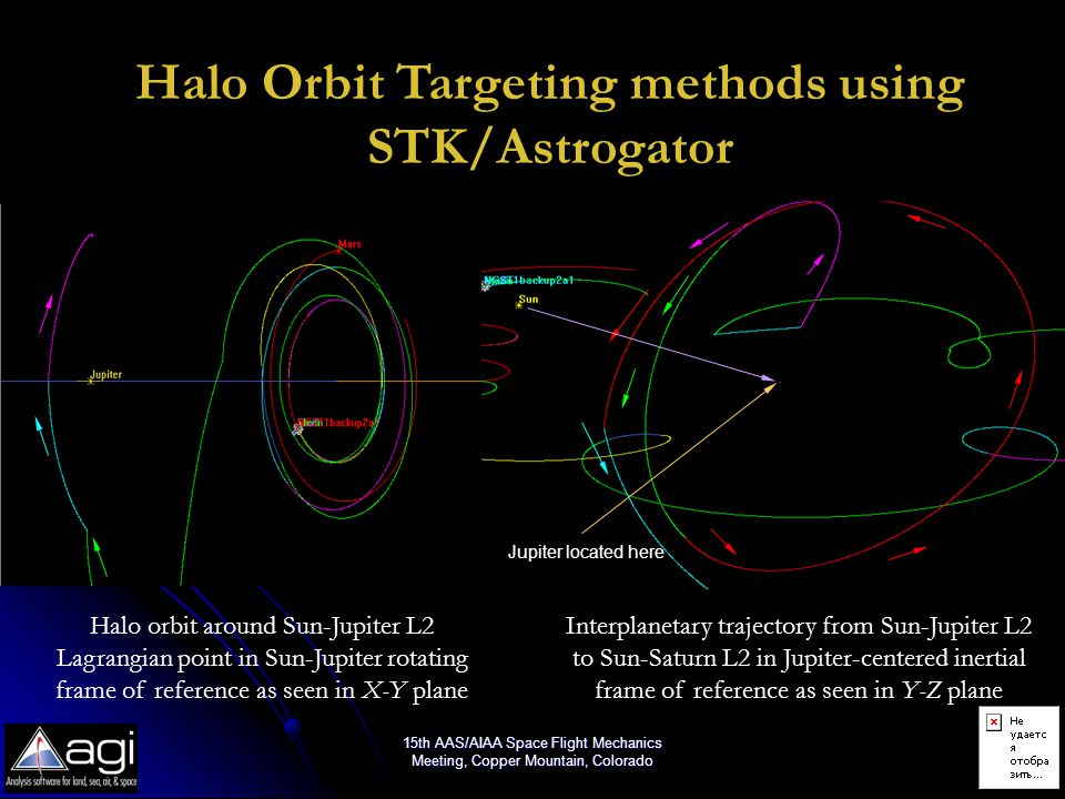 15th AAS/AIAA Space Flight Mechanics Meeting, Copper Mountain, Colorado Halo Orbit Targeting methods using STK/Astrogator Halo orbit around Sun-Jupiter L2 Lagrangian point in Sun-Jupiter rotating frame of reference as seen in X-Y plane Interplanetary trajectory from Sun-Jupiter L2 to Sun-Saturn L2 in Jupiter-centered inertial frame of reference as seen in Y-Z plane Jupiter located here