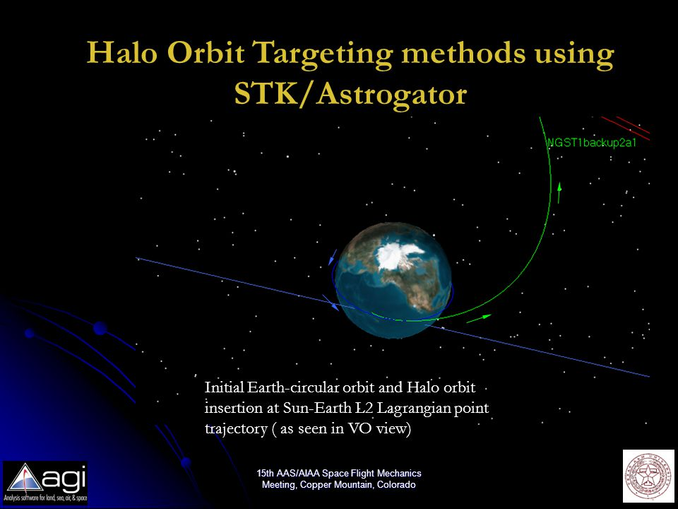 15th AAS/AIAA Space Flight Mechanics Meeting, Copper Mountain, Colorado Halo Orbit Targeting methods using STK/Astrogator Initial Earth-circular orbit and Halo orbit insertion at Sun-Earth L2 Lagrangian point trajectory ( as seen in VO view)