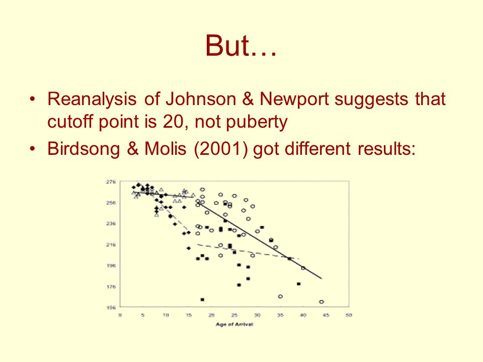 But… Reanalysis of Johnson & Newport suggests that cutoff point is 20, not puberty Birdsong & Molis (2001) got different results: