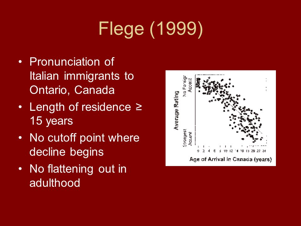 Flege (1999) Pronunciation of Italian immigrants to Ontario, Canada Length of residence ≥ 15 years No cutoff point where decline begins No flattening out in adulthood