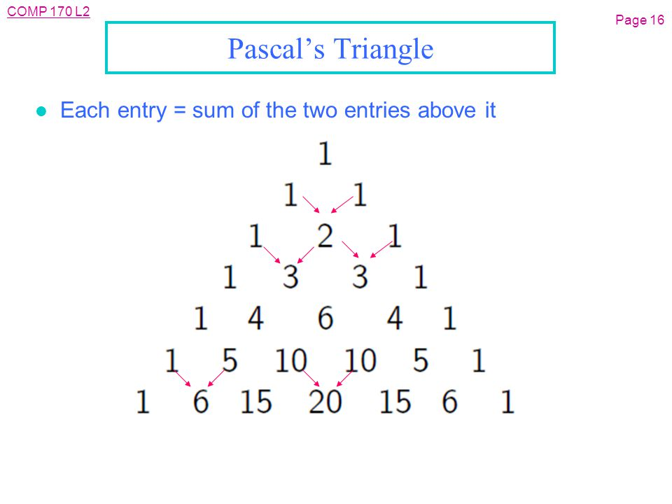 COMP 170 L2 Page 16 Pascal's Triangle l Each entry = sum of the two entries above it