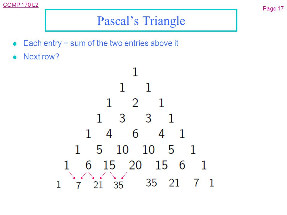 COMP 170 L2 Page 17 Pascal's Triangle l Each entry = sum of the two entries above it l Next row