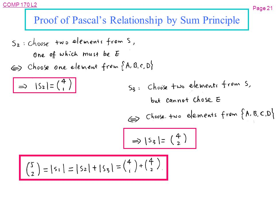 COMP 170 L2 Page 21 Proof of Pascal's Relationship by Sum Principle