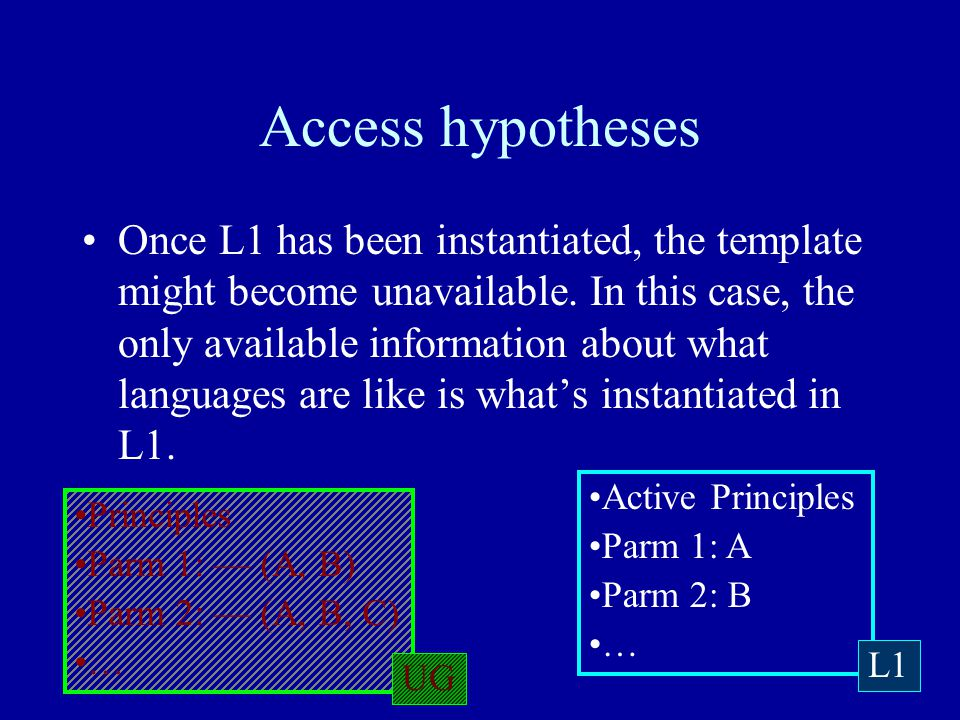 Access hypotheses Once L1 has been instantiated, the template might become unavailable.
