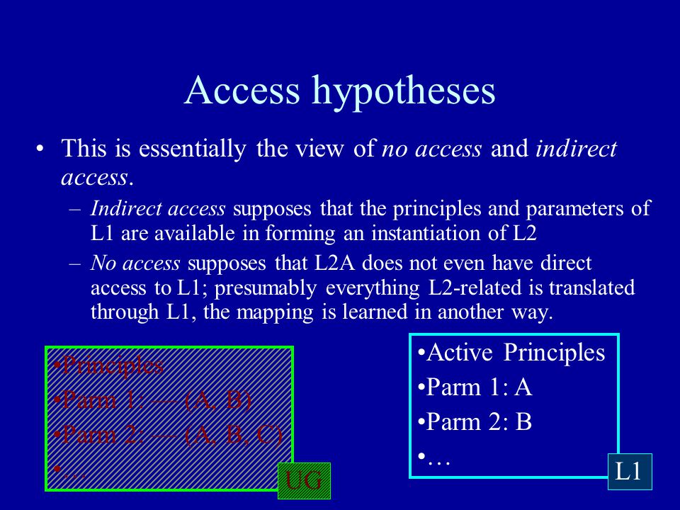 Access hypotheses This is essentially the view of no access and indirect access.