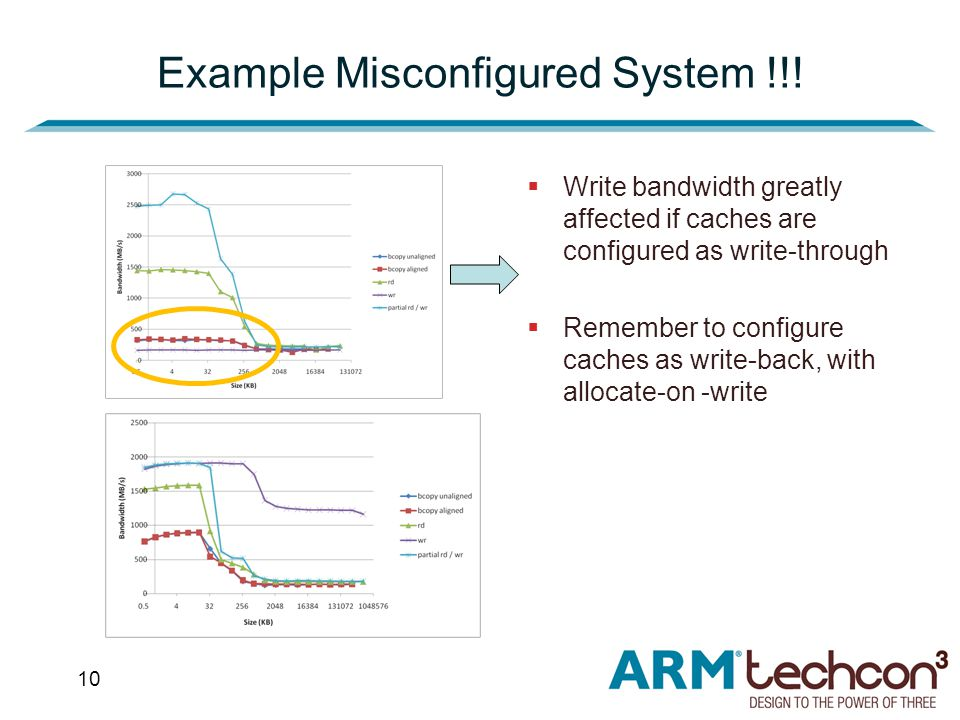 10 Example Misconfigured System !!.