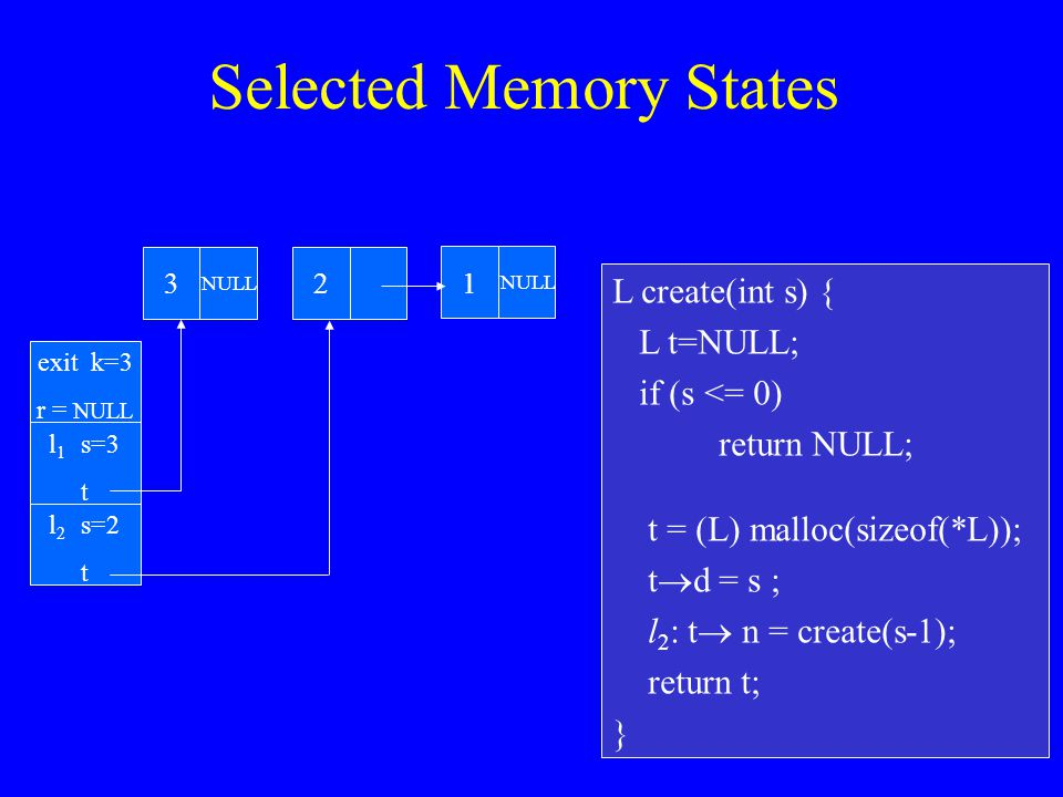 L create(int s) { L t=NULL; if (s <= 0) return NULL; t = (L) malloc(sizeof(*L)); t  d = s ; l 2 : t  n = create(s-1); return t; } l 1 s=3 t Selected Memory States l 2 s=2 t exit k=3 r = NULL 3 NULL 2 1