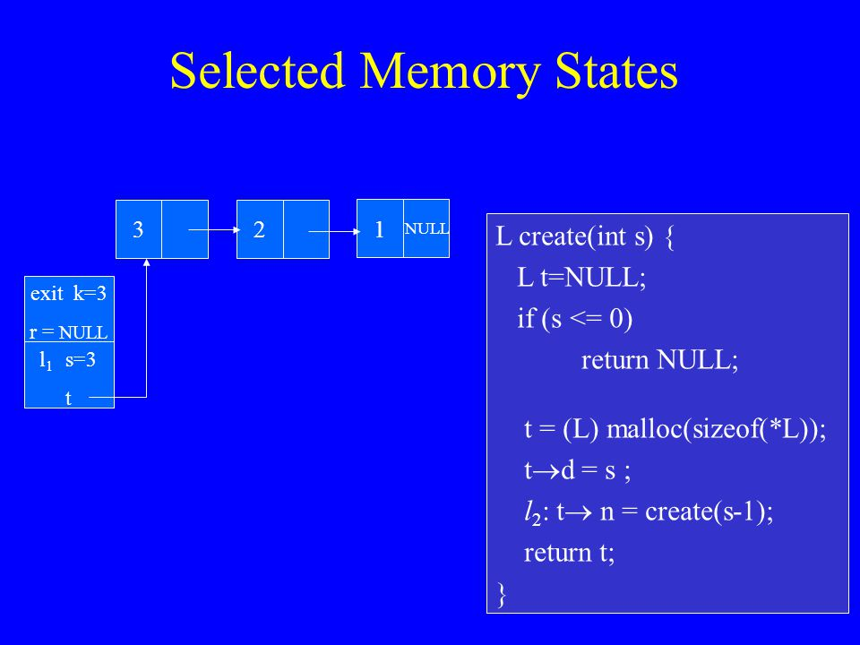 L create(int s) { L t=NULL; if (s <= 0) return NULL; t = (L) malloc(sizeof(*L)); t  d = s ; l 2 : t  n = create(s-1); return t; } l 1 s=3 t Selected Memory States exit k=3 r = NULL 32 1 NULL