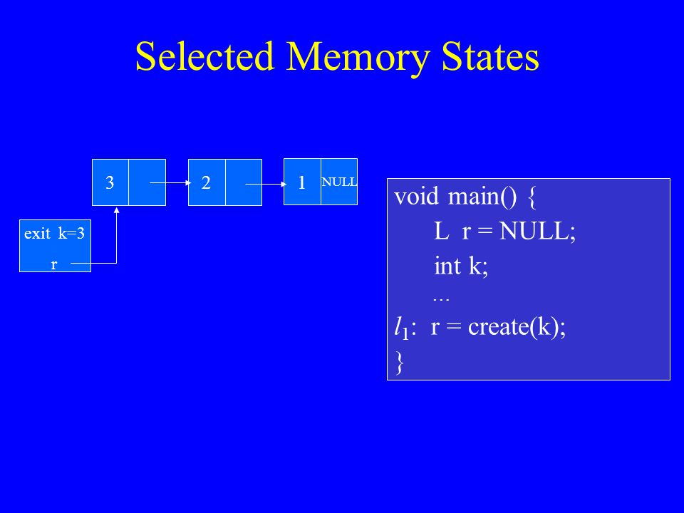 Selected Memory States exit k=3 r 32 1 NULL void main() { L r = NULL; int k; … l 1 : r = create(k); }