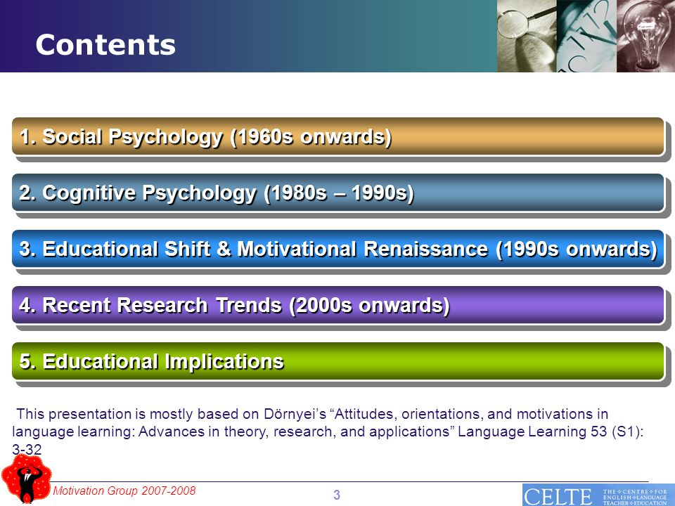 Motivation Group 2007-2008 Contents 1. Social Psychology (1960s onwards) 2.