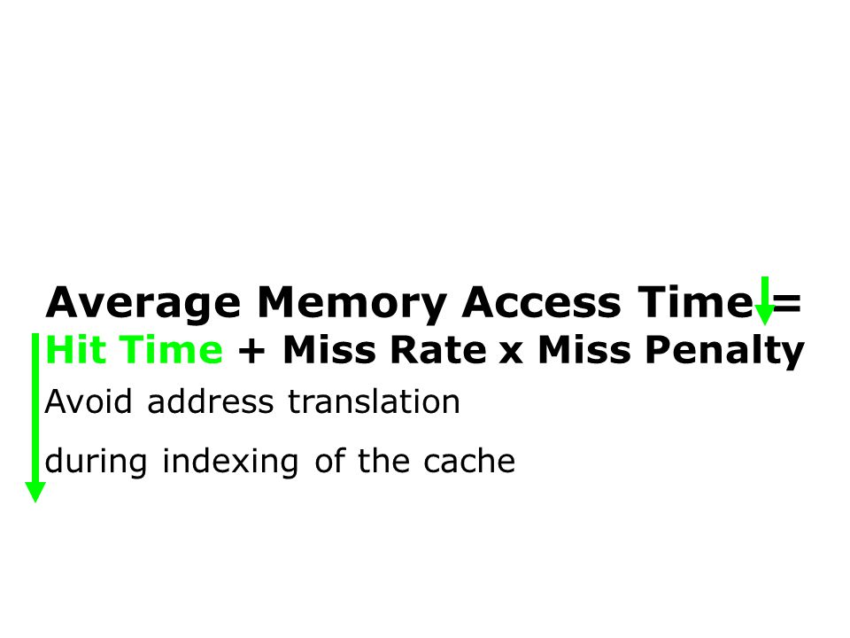 Average Memory Access Time = Hit Time + Miss Rate x Miss Penalty Avoid address translation during indexing of the cache