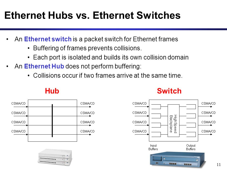 11 Ethernet Hubs vs.