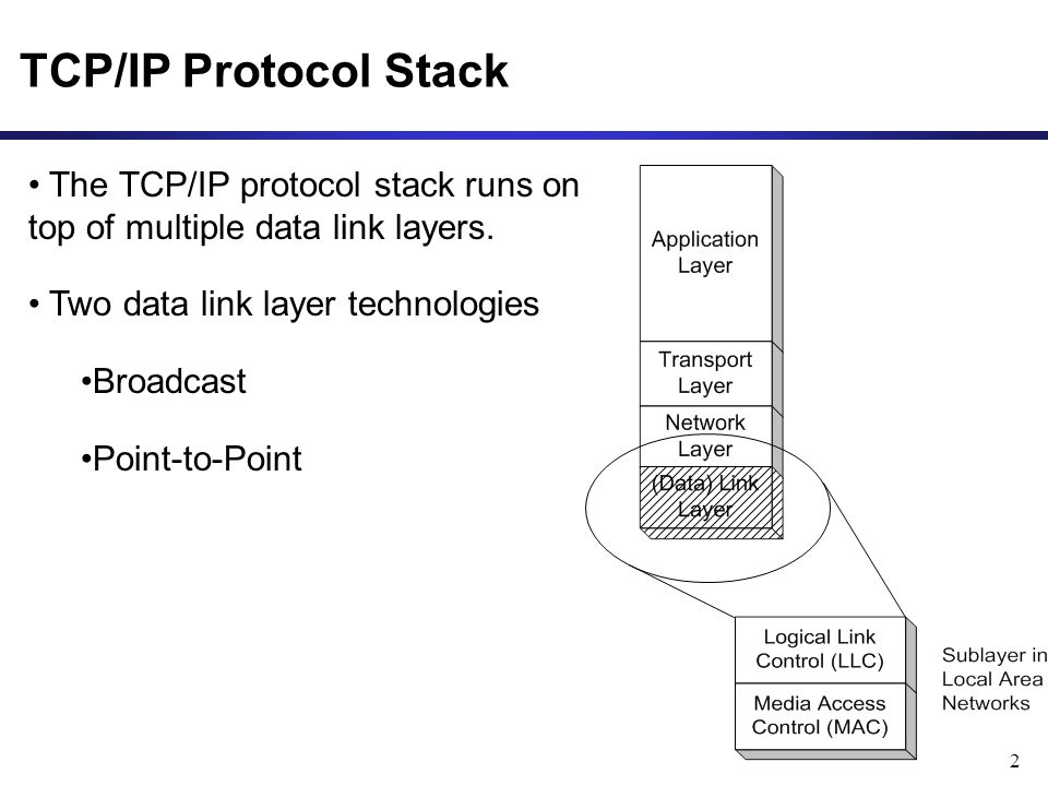 2 TCP/IP Protocol Stack The TCP/IP protocol stack runs on top of multiple data link layers.