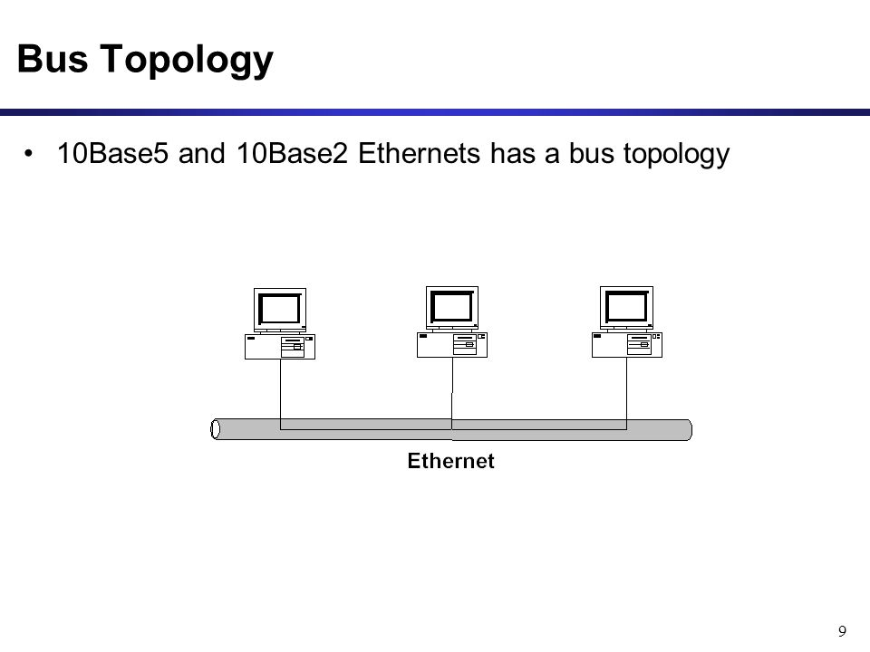 9 Bus Topology 10Base5 and 10Base2 Ethernets has a bus topology