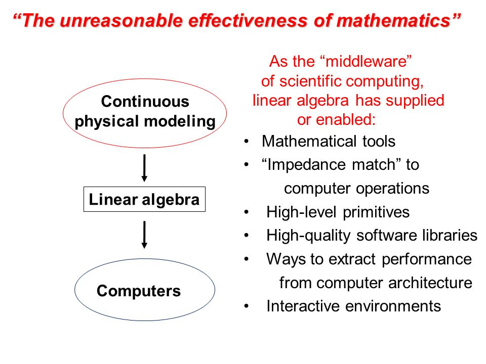 The unreasonable effectiveness of mathematics As the middleware of scientific computing, linear algebra has supplied or enabled: Mathematical tools Impedance match to computer operations High-level primitives High-quality software libraries Ways to extract performance from computer architecture Interactive environments Computers Continuous physical modeling Linear algebra