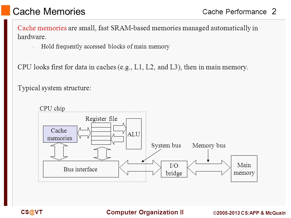 Cache Performance 2 Computer Organization II CS@VT ©2005-2013 CS:APP & McQuain Cache Memories Cache memories are small, fast SRAM-based memories managed automatically in hardware.