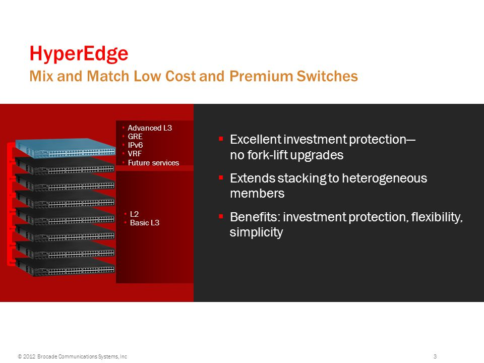 HyperEdge Mix and Match Low Cost and Premium Switches L2 Basic L3 Advanced L3 GRE IPv6 VRF Future services  Excellent investment protection— no fork-lift upgrades  Extends stacking to heterogeneous members  Benefits: investment protection, flexibility, simplicity 3 © 2012 Brocade Communications Systems, Inc