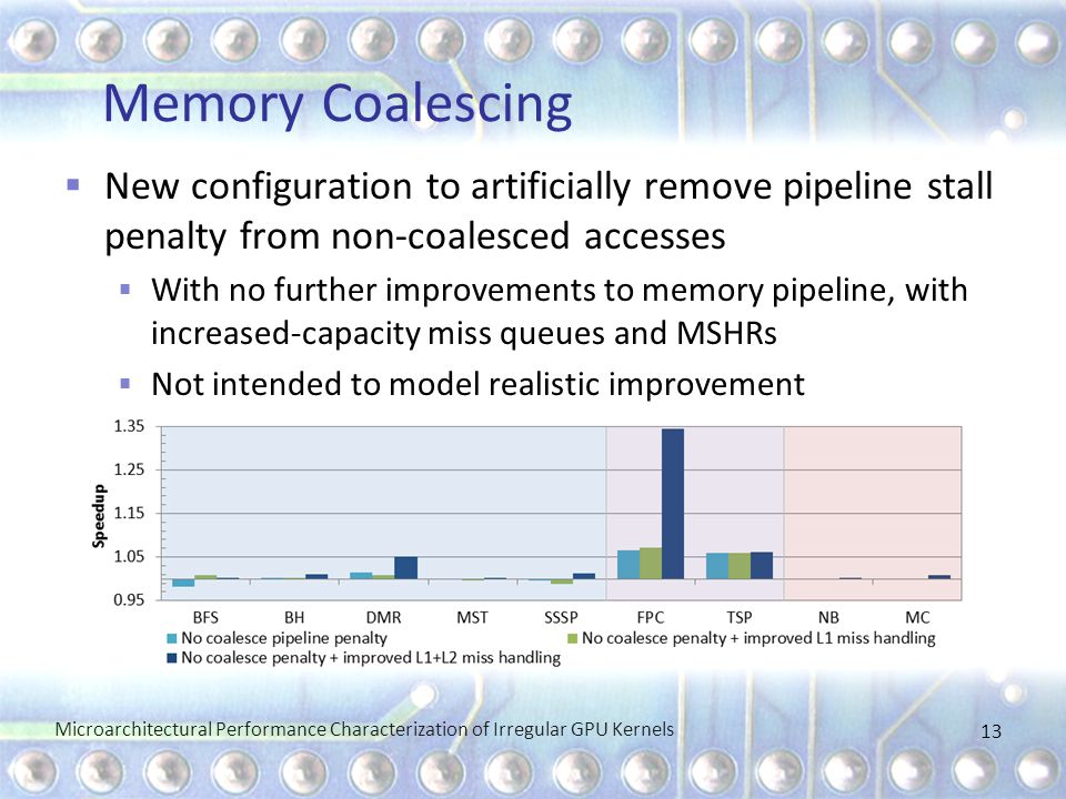 Memory Coalescing Microarchitectural Performance Characterization of Irregular GPU Kernels 13  New configuration to artificially remove pipeline stall penalty from non-coalesced accesses  With no further improvements to memory pipeline, with increased-capacity miss queues and MSHRs  Not intended to model realistic improvement