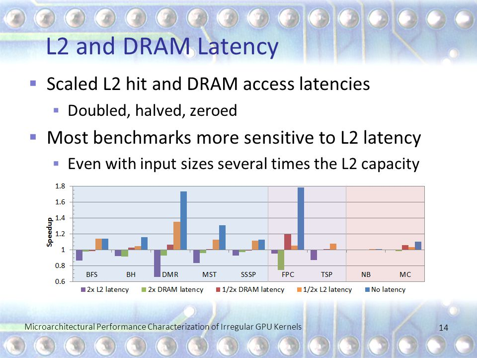 L2 and DRAM Latency Microarchitectural Performance Characterization of Irregular GPU Kernels 14  Scaled L2 hit and DRAM access latencies  Doubled, halved, zeroed  Most benchmarks more sensitive to L2 latency  Even with input sizes several times the L2 capacity