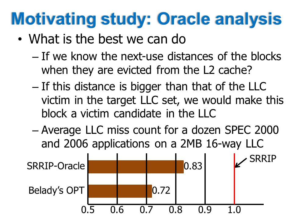 Motivating study: Oracle analysisMotivating study: Oracle analysis What is the best we can do – If we know the next-use distances of the blocks when they are evicted from the L2 cache.