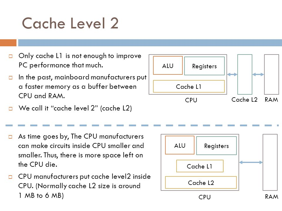Cache Level 2  Only cache L1 is not enough to improve PC performance that much.