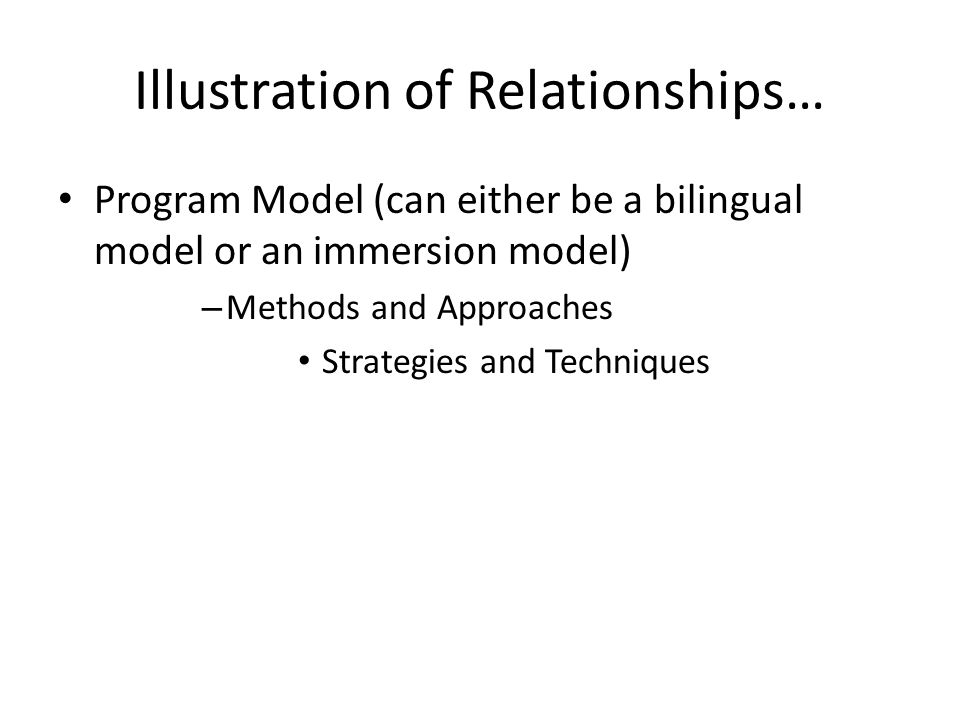 Illustration of Relationships… Program Model (can either be a bilingual model or an immersion model) – Methods and Approaches Strategies and Techniques