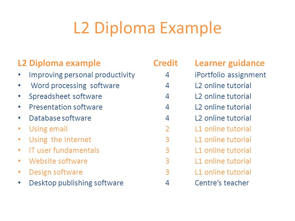 L2 Diploma Example L2 Diploma example CreditLearner guidance Improving personal productivity 4 iPortfolio assignment Word processing software 4L2 online tutorial Spreadsheet software 4L2 online tutorial Presentation software 4 L2 online tutorial Database software 4L2 online tutorial Using email 2L1 online tutorial Using the Internet 3L1 online tutorial IT user fundamentals 3L1 online tutorial Website software 3L1 online tutorial Design software 3 L1 online tutorial Desktop publishing software 4Centre's teacher