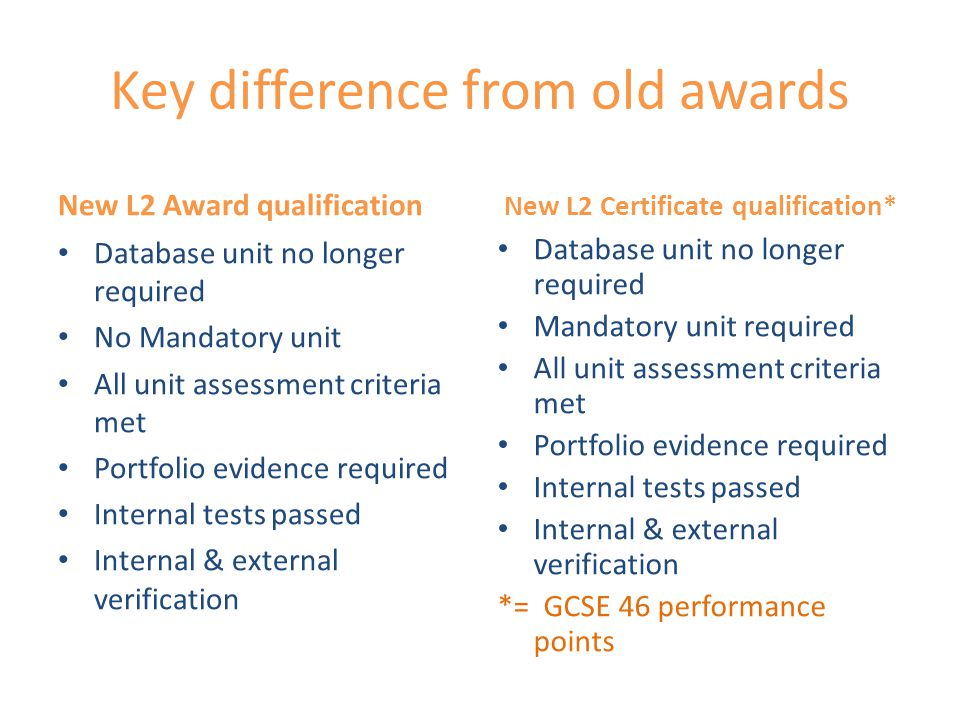 Key difference from old awards New L2 Award qualification Database unit no longer required No Mandatory unit All unit assessment criteria met Portfolio evidence required Internal tests passed Internal & external verification New L2 Certificate qualification* Database unit no longer required Mandatory unit required All unit assessment criteria met Portfolio evidence required Internal tests passed Internal & external verification *= GCSE 46 performance points