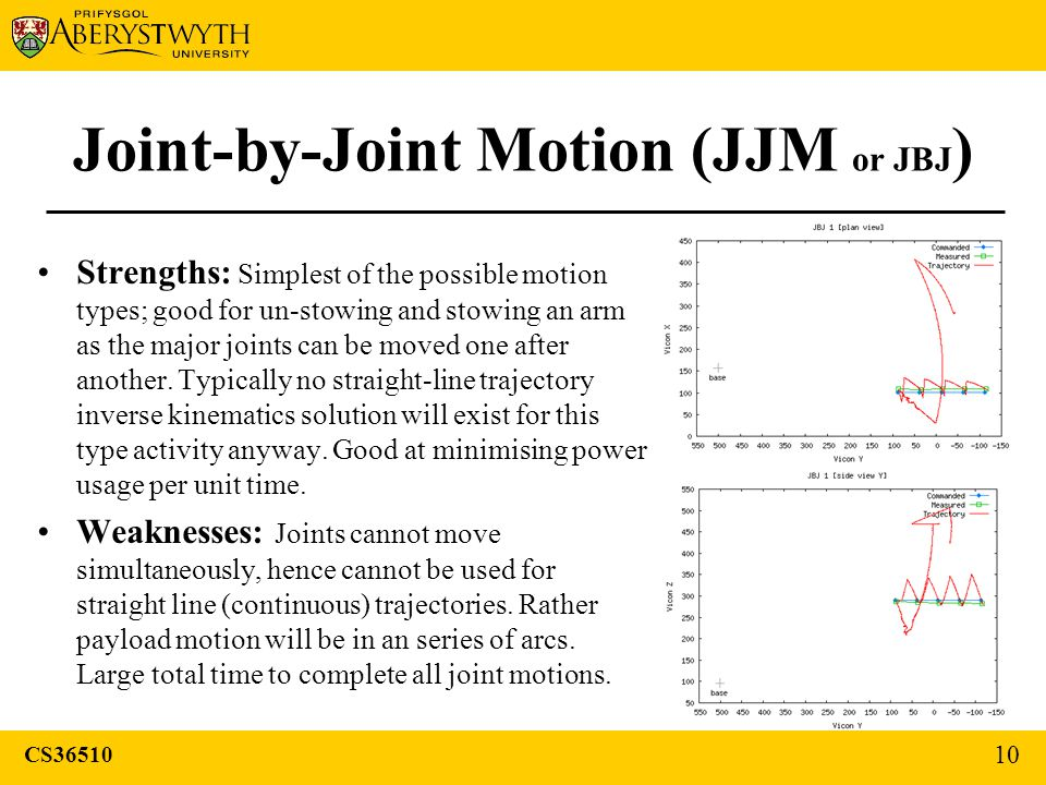 Joint-by-Joint Motion (JJM or JBJ ) Strengths: Simplest of the possible motion types; good for un-stowing and stowing an arm as the major joints can be moved one after another.