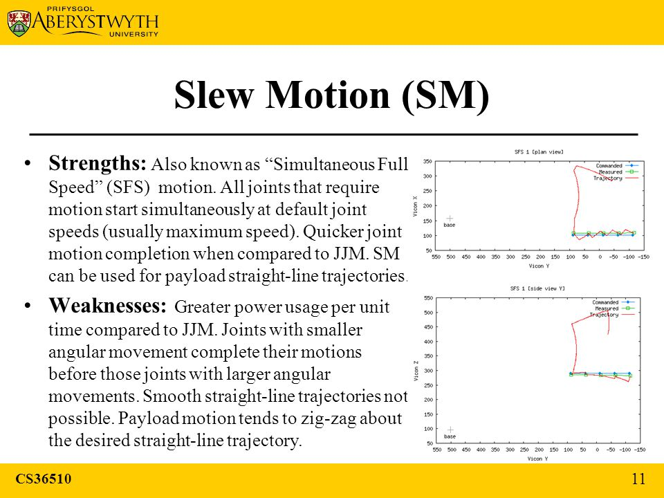 Slew Motion (SM) CS36510 11 Strengths: Also known as Simultaneous Full Speed (SFS) motion.