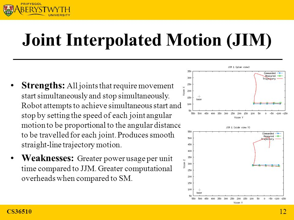 Joint Interpolated Motion (JIM) CS36510 12 Strengths: All joints that require movement start simultaneously and stop simultaneously.