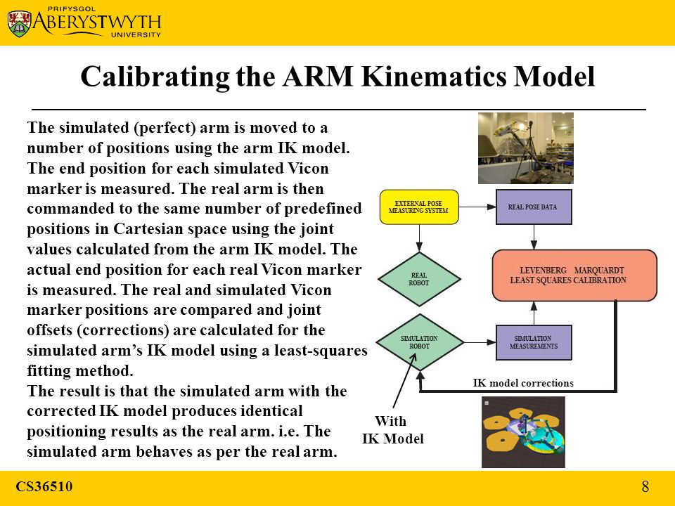 Calibrating the ARM Kinematics Model The simulated (perfect) arm is moved to a number of positions using the arm IK model.