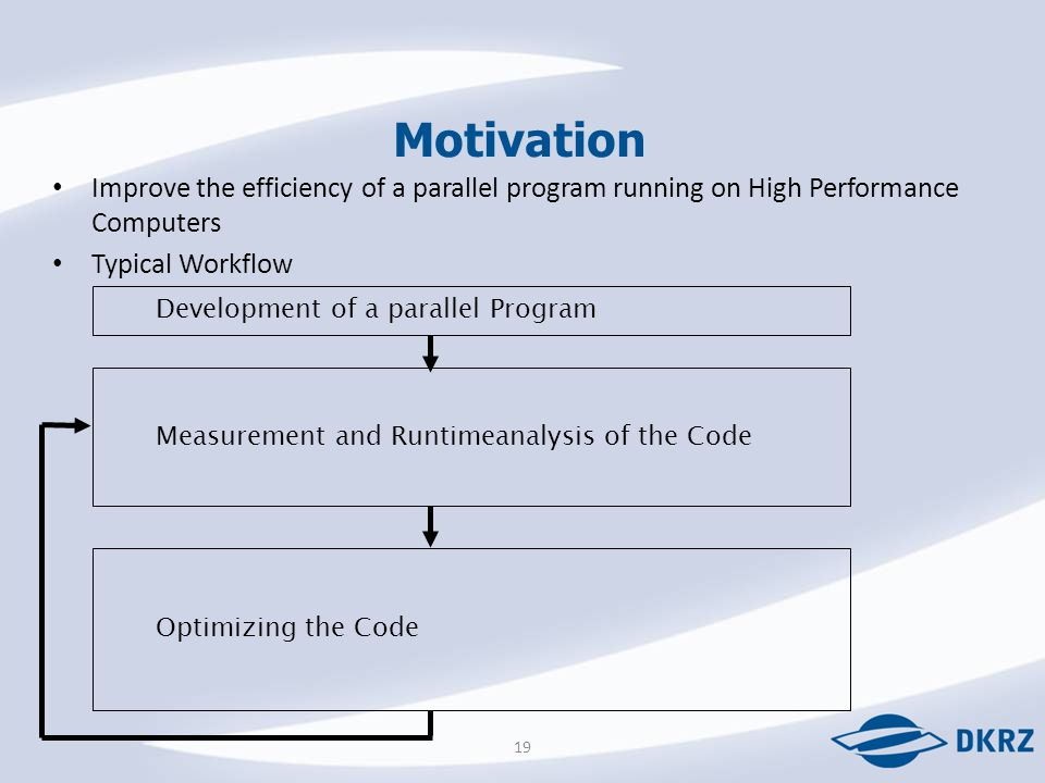Improve the efficiency of a parallel program running on High Performance Computers Typical Workflow Motivation 19 Measurement and Runtimeanalysis of the Code Development of a parallel Program Optimizing the Code