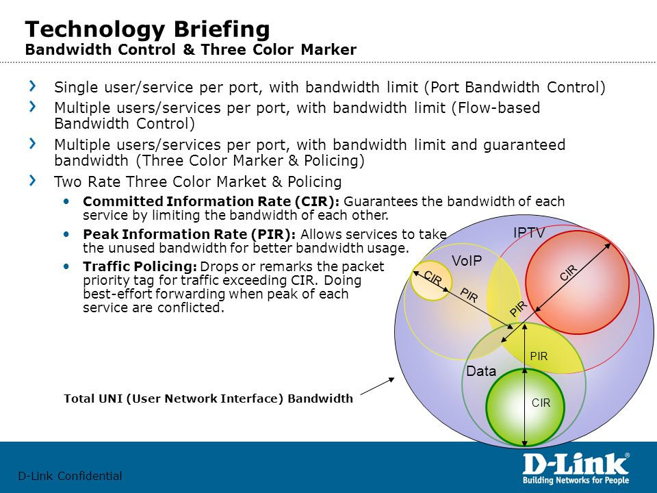 D-Link Confidential Single user/service per port, with bandwidth limit (Port Bandwidth Control) Multiple users/services per port, with bandwidth limit (Flow-based Bandwidth Control) Multiple users/services per port, with bandwidth limit and guaranteed bandwidth (Three Color Marker & Policing) Two Rate Three Color Market & Policing Committed Information Rate (CIR): Guarantees the bandwidth of each service by limiting the bandwidth of each other.
