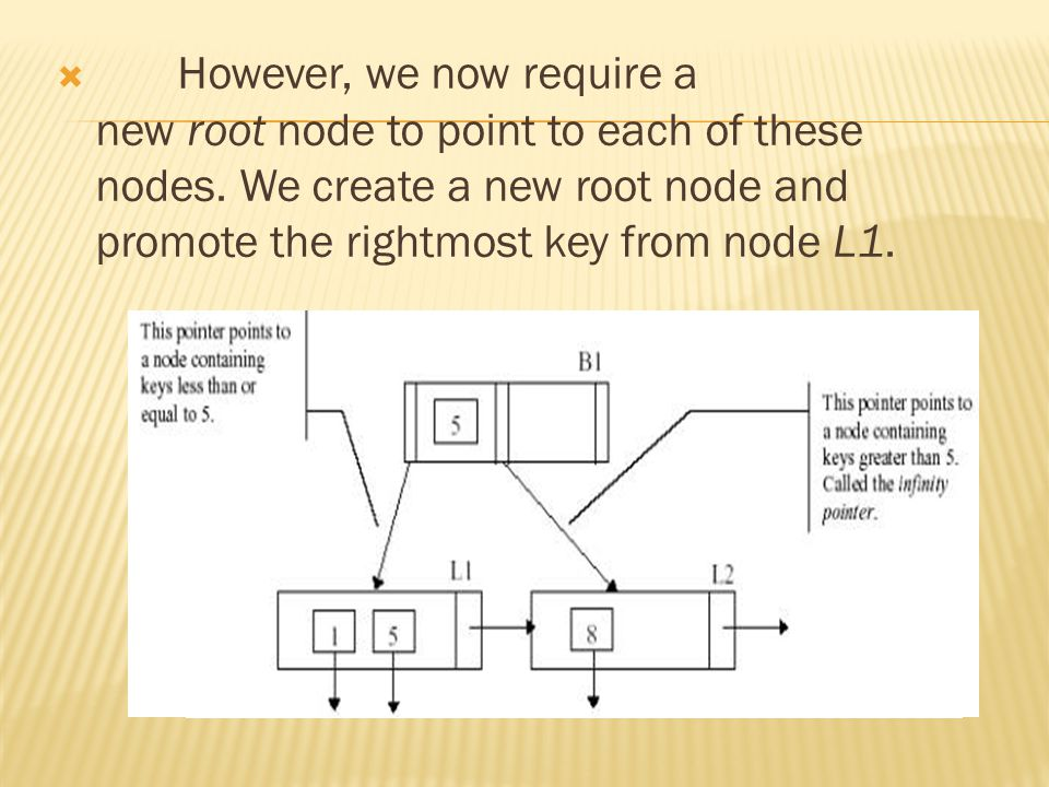  However, we now require a new root node to point to each of these nodes.