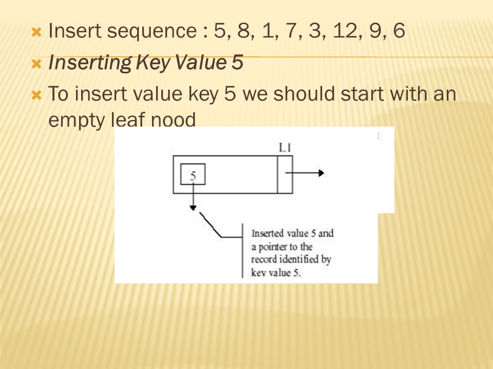  Insert sequence : 5, 8, 1, 7, 3, 12, 9, 6  Inserting Key Value 5  To insert value key 5 we should start with an empty leaf nood