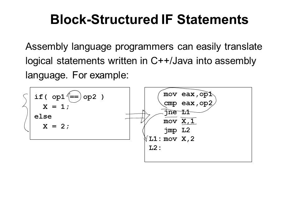 Block-Structured IF Statements Assembly language programmers can easily translate logical statements written in C++/Java into assembly language.